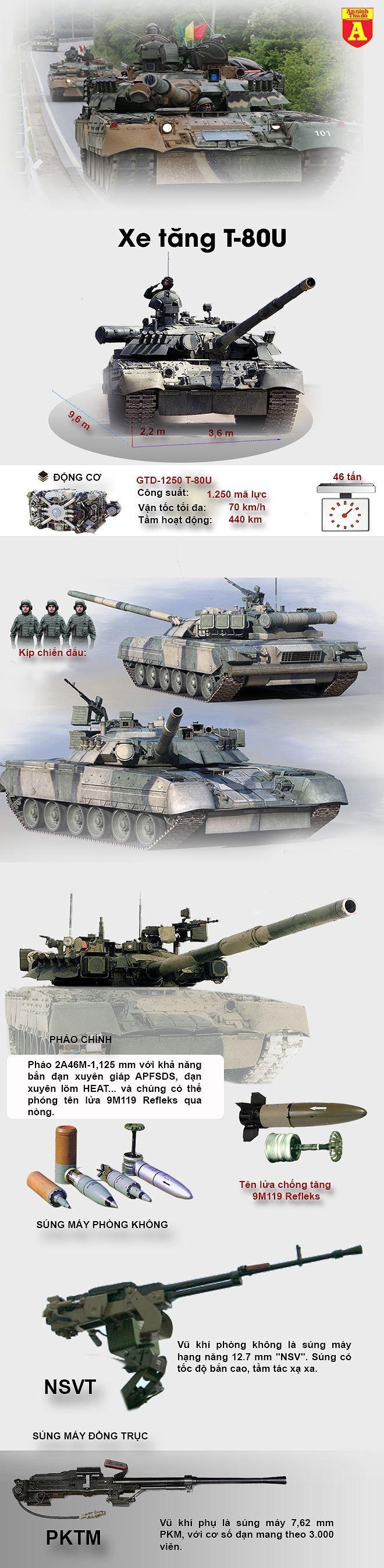 """[ĐỒ HỌA] Có xe tăng mạnh thứ 3 thế giới, nhưng Hàn Quốc vẫn tin dùng """"quốc bảo"""" T-80 Nga ảnh 2"""