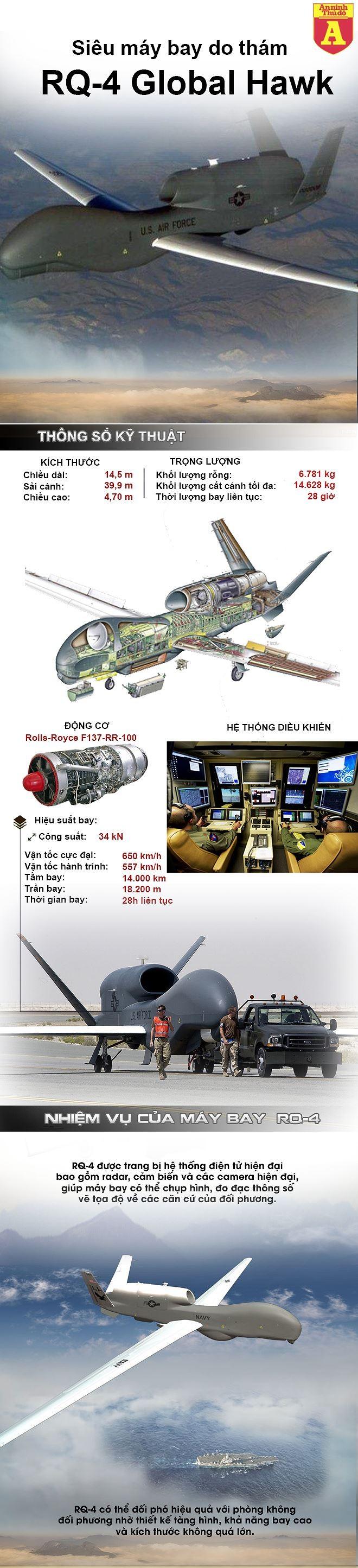 """[ĐỒ HỌA] Nga lại nóng mặt khi Mỹ điều """"quái điểu"""" RQ-4 lượn lờ trên bầu trời Crimea ảnh 2"""