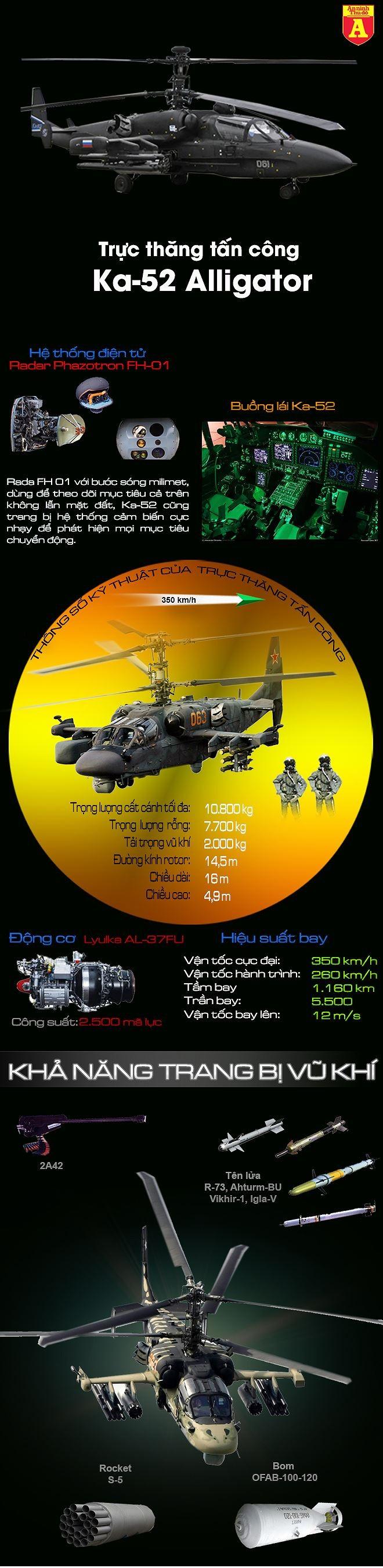 """[ĐỒ HỌA] """"Ác thần trên không"""" Ka-52 Nga rút về nước, Syria sẽ chật vật đối phó với phiến quân ảnh 2"""