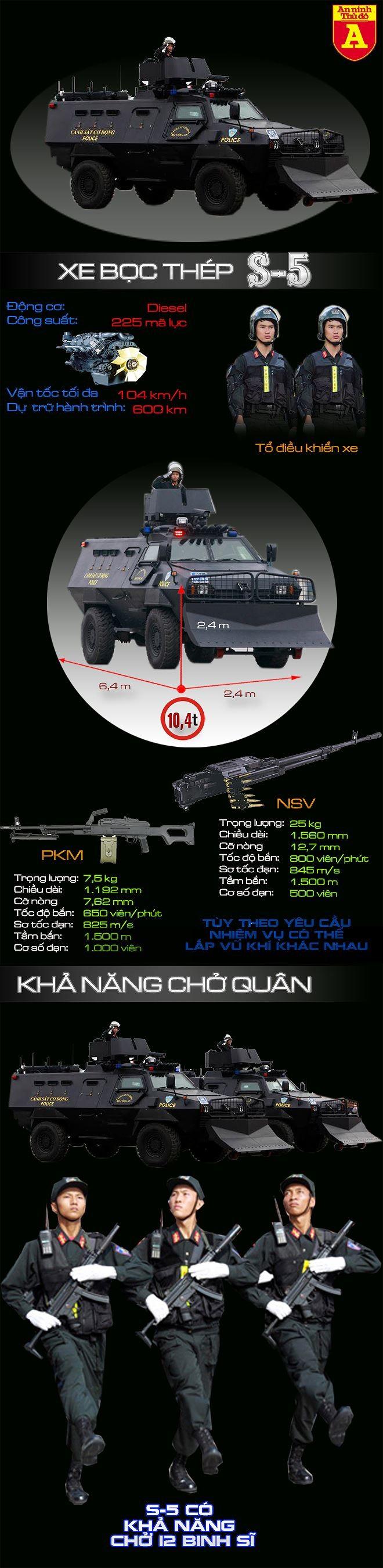 [ĐỒ HỌA] Dù có 7 tay súng hộ vệ, trùm ma túy vẫn phải thúc thủ trước xe bọc thép của Cảnh sát ảnh 4
