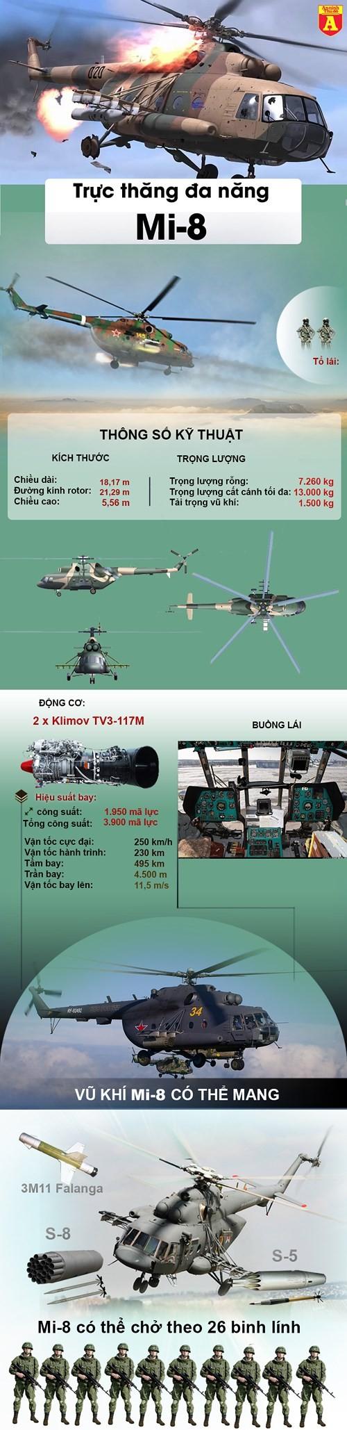[ĐỒ HỌA] Trực thăng Mi-8 Nga rơi, toàn bộ 18 người thiệt mạng ảnh 2