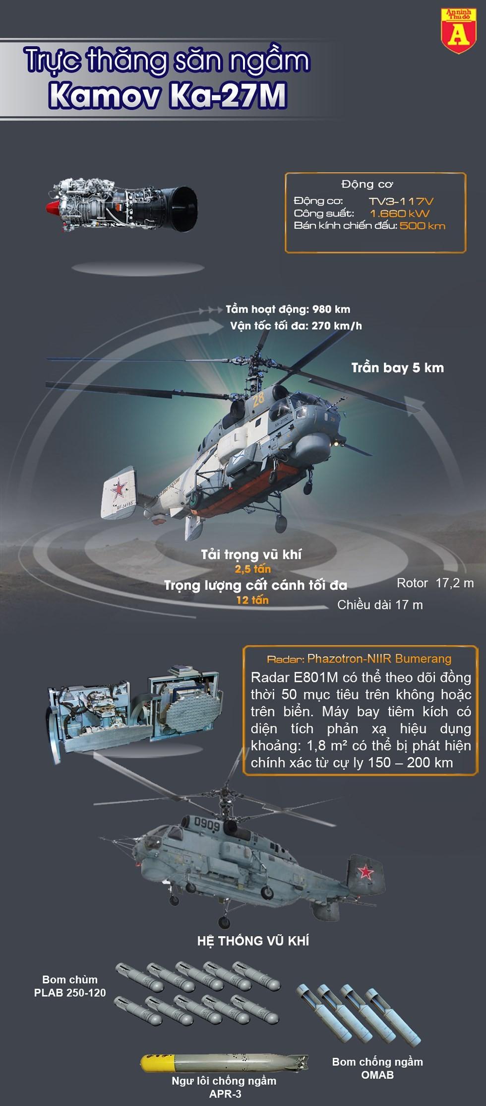 [ĐỒ HỌA] Nga bất ngờ cho trực thăng săn ngầm cực mạnh đổ bộ vào bờ biển Syria ảnh 2