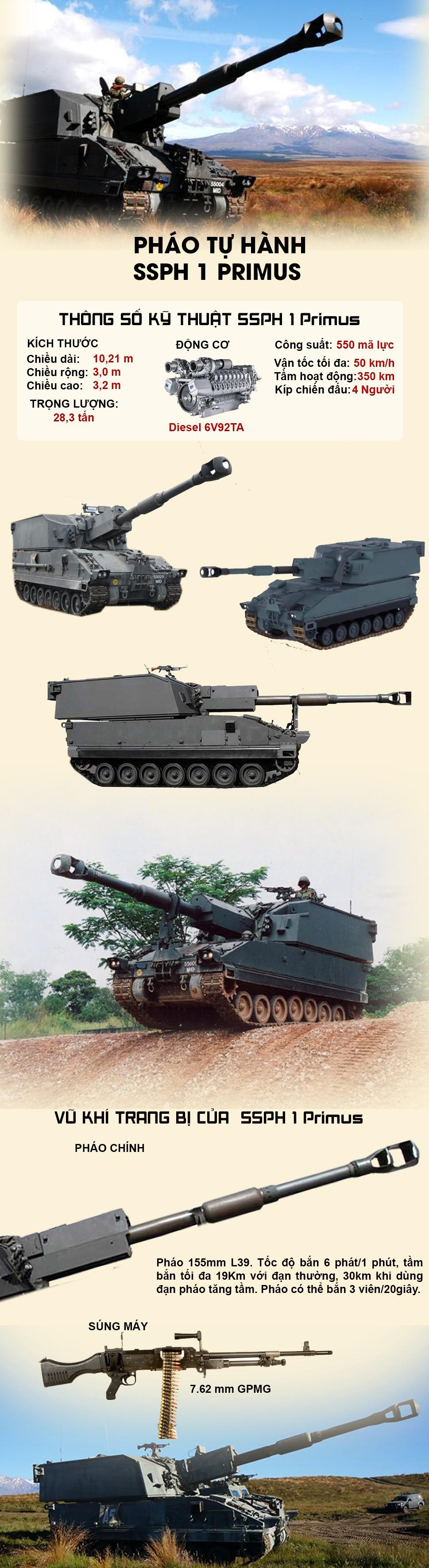 [ĐỒ HỌA] SSPH 1 Primus - Niềm tự hào của lục quân Đông Nam Á ảnh 2