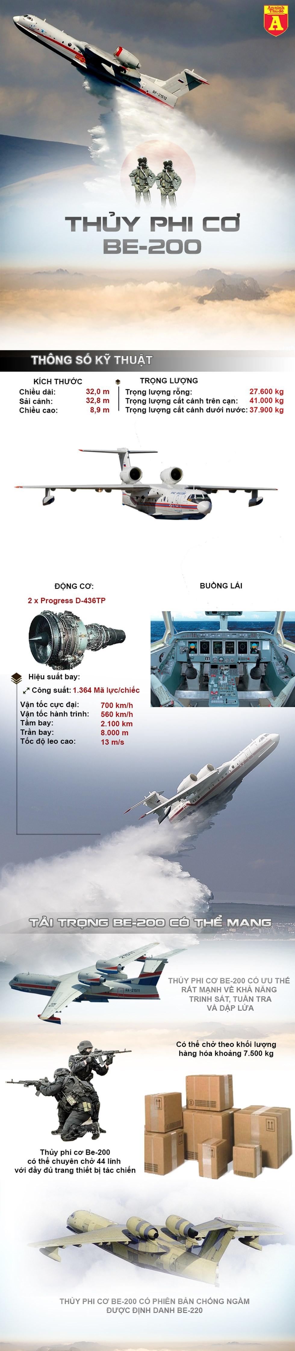 """[ĐỒ HỌA] Tổng thống Putin lái thử """"rồng biển"""" Be-200 ảnh 2"""