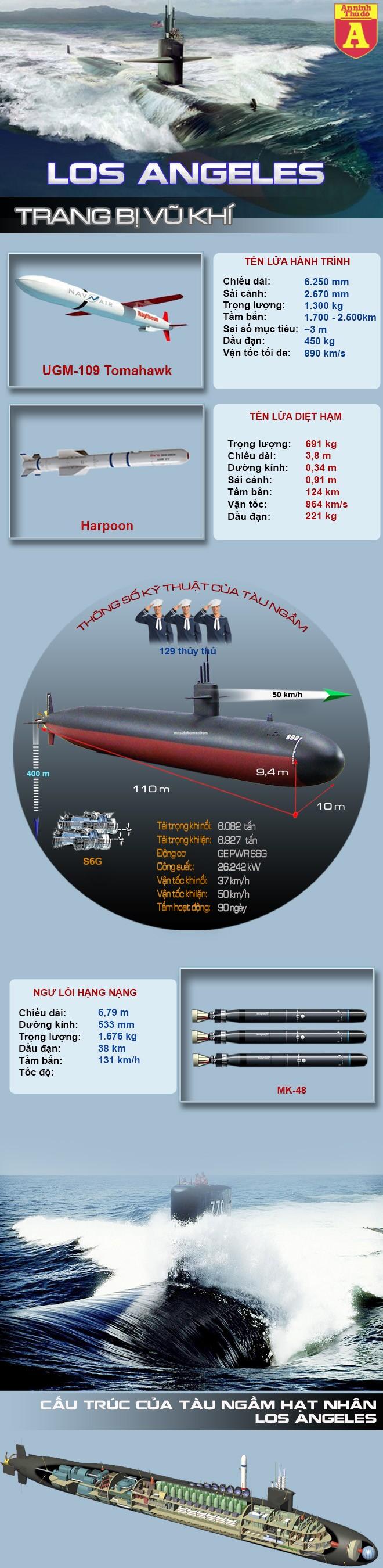 """[ĐỒ HỌA] Lý do bất ngờ của việc siêu tàu ngầm hạt nhân Mỹ """"bất lực"""" suốt 4 năm trời ảnh 2"""
