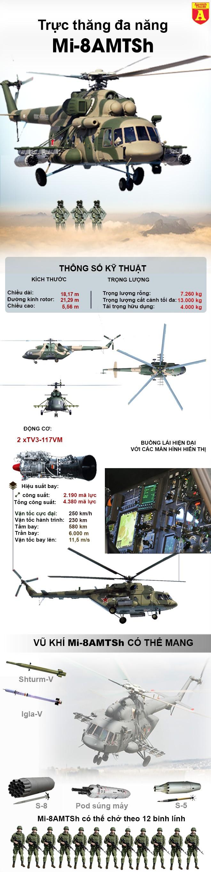 """[ĐỒ HỌA] Nga nhận phi đội """"Kẻ hủy diệt"""" trước thời hạn, sức mạnh tấn công vũ bão thành hiện thực ảnh 2"""