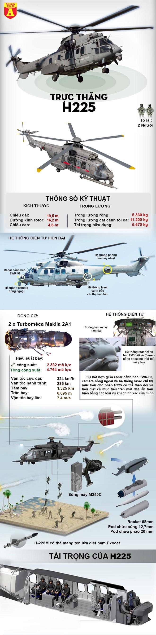 [Info] Ukraine bất ngờ nhận trực thăng cực mạnh của phương Tây trong bối cảnh căng thẳng với Nga ảnh 2