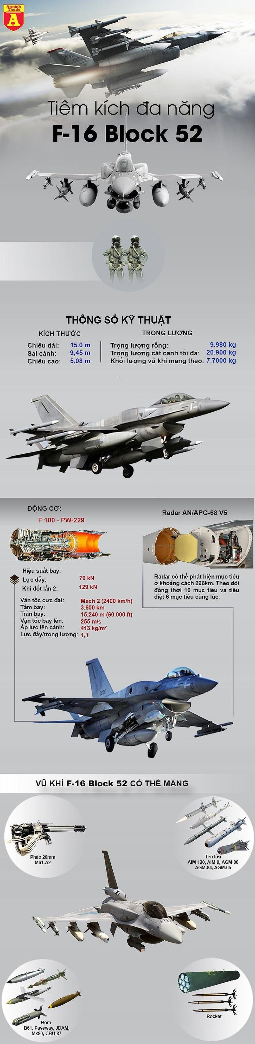 [Info] Được Syria bật đèn xanh, loại máy bay Mỹ nào trong biên chế Iraq sẽ gieo sầu cho IS ảnh 2