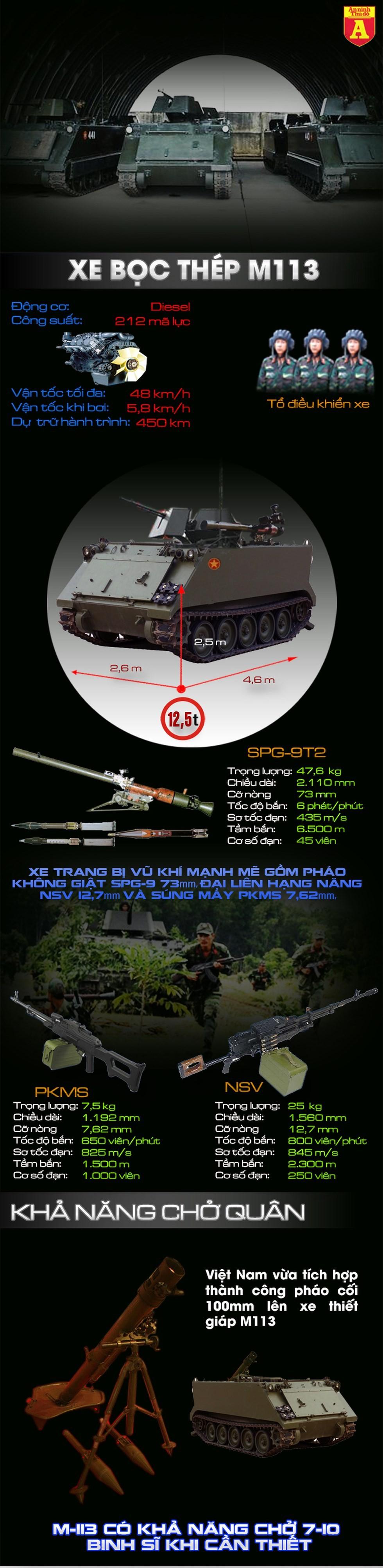 [Info] Thiết giáp nổi tiếng của Mỹ được quân tình nguyện Việt Nam đánh Khmer Đỏ ra sao ảnh 2