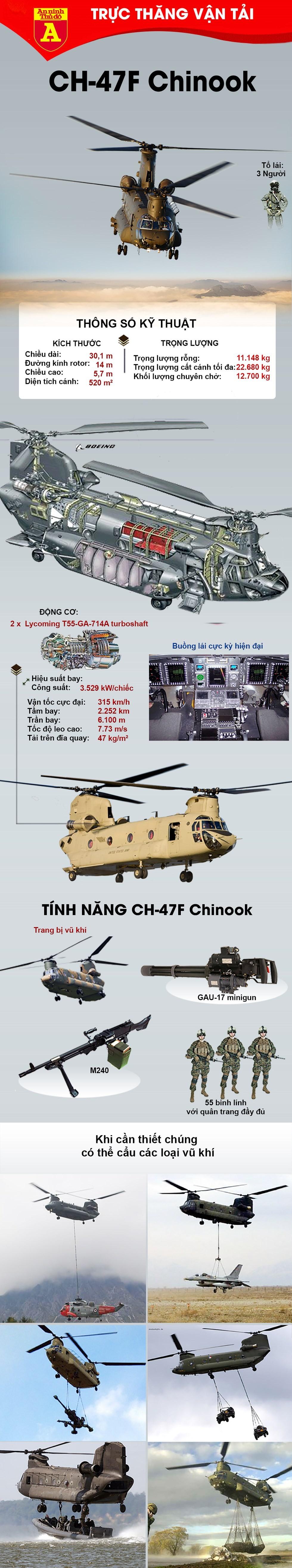 [Info] 5 chiếc trực thăng khổng lồ CH-47 Mỹ đã giúp Việt Nam lập cầu hàng không thế nào? ảnh 3