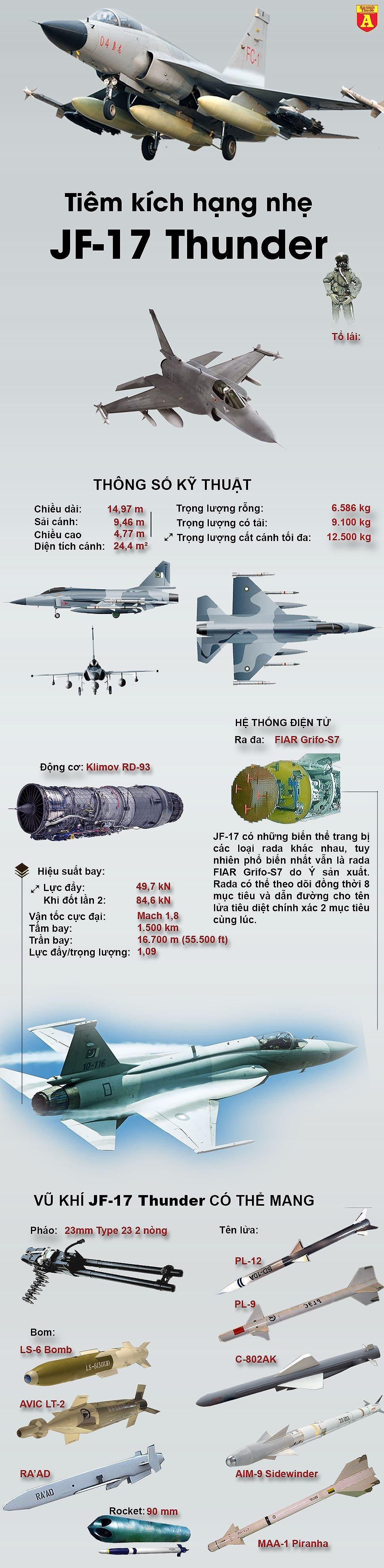 [Info] Chiến đấu cơ Trung Quốc này khiến siêu phẩm MiG-35 Nga chạnh lòng ảnh 2