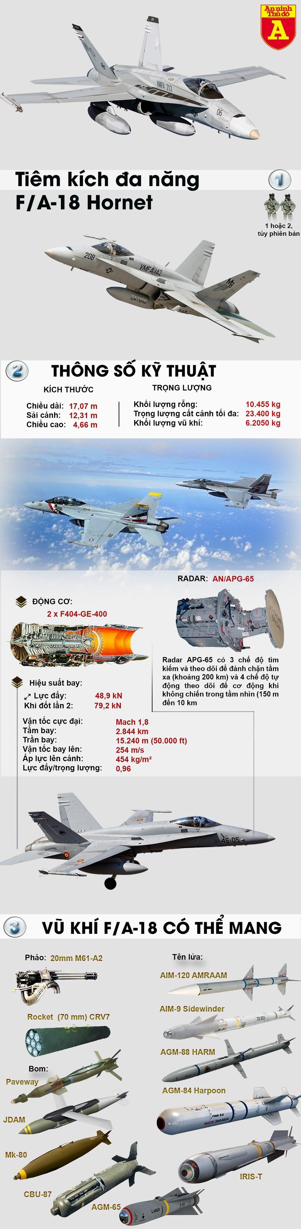"""[Info] Mỹ rút biên chế số lượng lớn """"thần biển"""" F/A-18C, cơ hội cho Việt Nam? ảnh 2"""