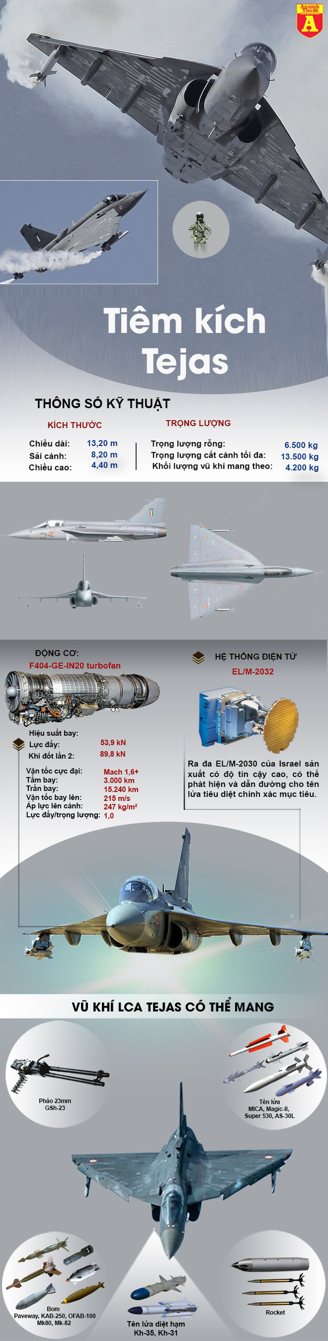 [Info] MiG-21Bison gãy cánh trước JF-17, nhưng cơ hội vẫn không đến với MiG-35 Nga vì sao? ảnh 3