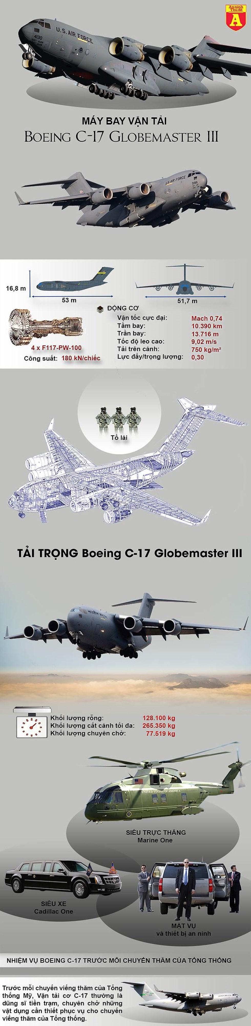 [Info] 'Ngựa thồ khổng lồ' C-17 Mỹ phát nổ động cơ sau khi va phải chim lớn ảnh 3