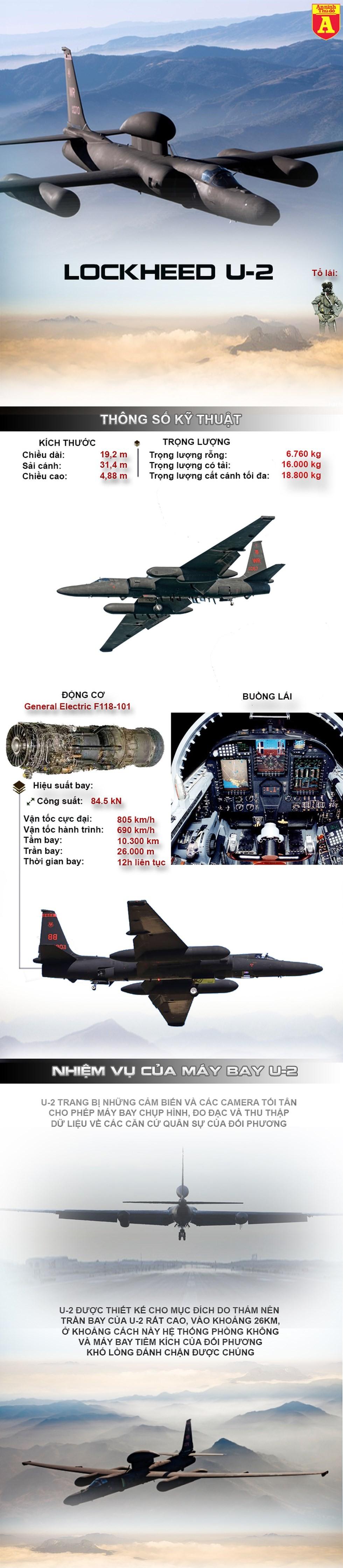 """[Info] Điều """"Rồng thám sát"""" tìm xác F-35A, Mỹ và Nhật đang lo sợ điều gì? ảnh 2"""