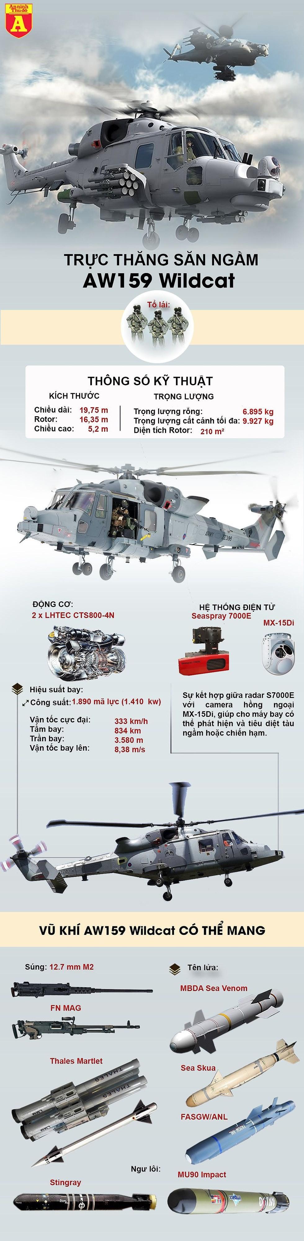 [Info] Bất ngờ khi Philippines sở hữu trực thăng săn ngầm hiện đại nhất Đông Nam Á ảnh 2