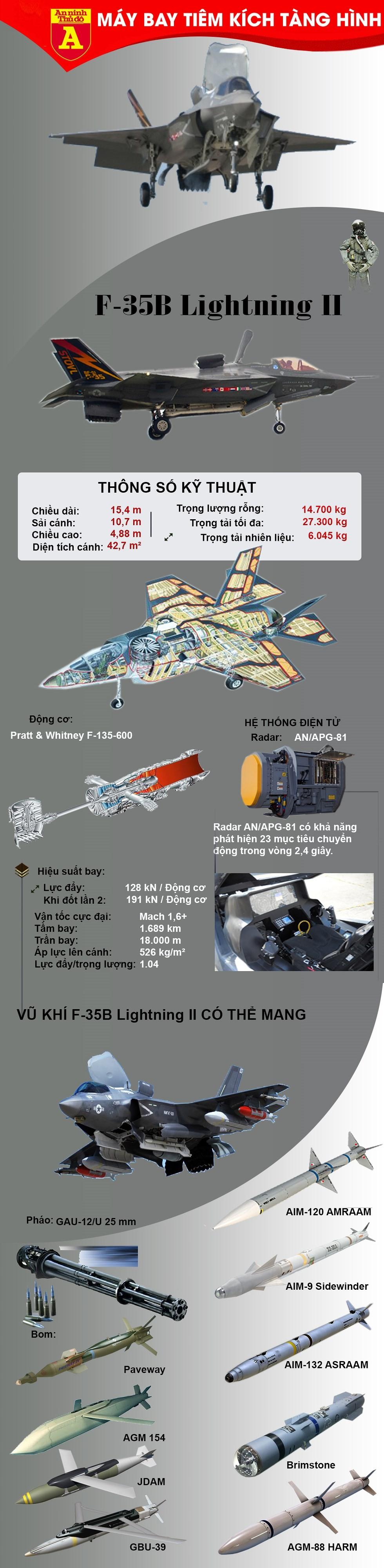 """[Info] """"Chiến thần"""" F-35 lại gặp nạn chúi đầu xuống đất tại Nhật Bản ảnh 2"""
