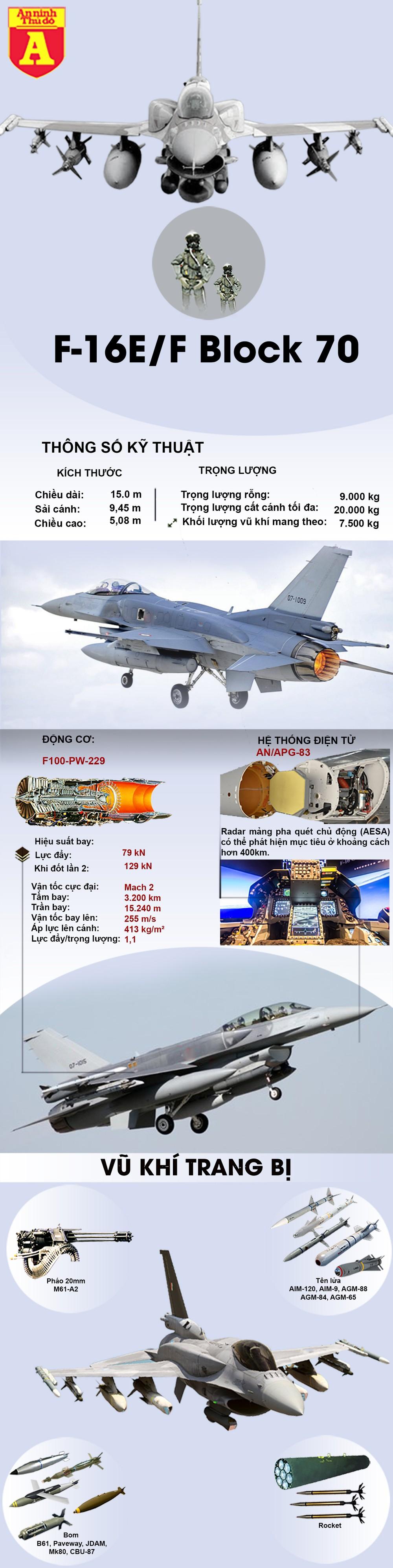 [Info] Chiến đấu cơ F-16 Mỹ đâm thủng mái nhà kho ảnh 3