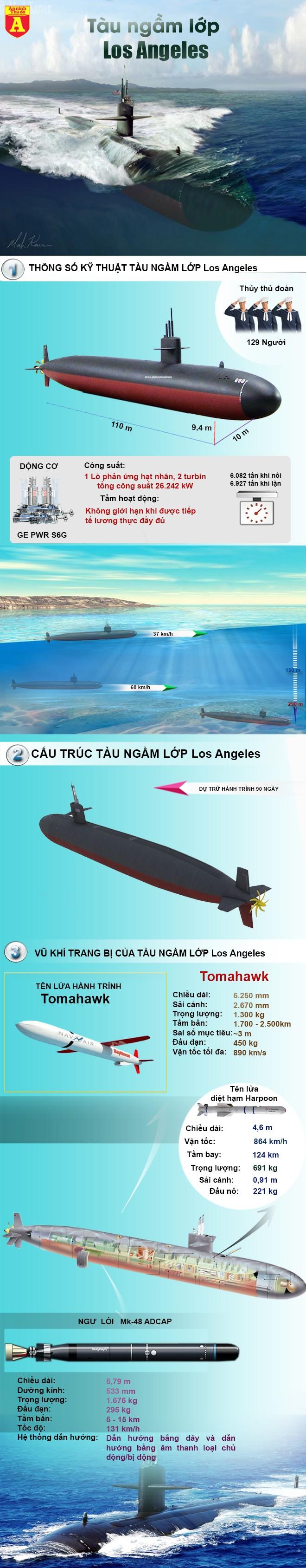 [Info] Tàu ngầm hạt nhân Mỹ - kẻ hủy diệt thầm lặng đang lặng lẽ tiếp cận Iran ảnh 2