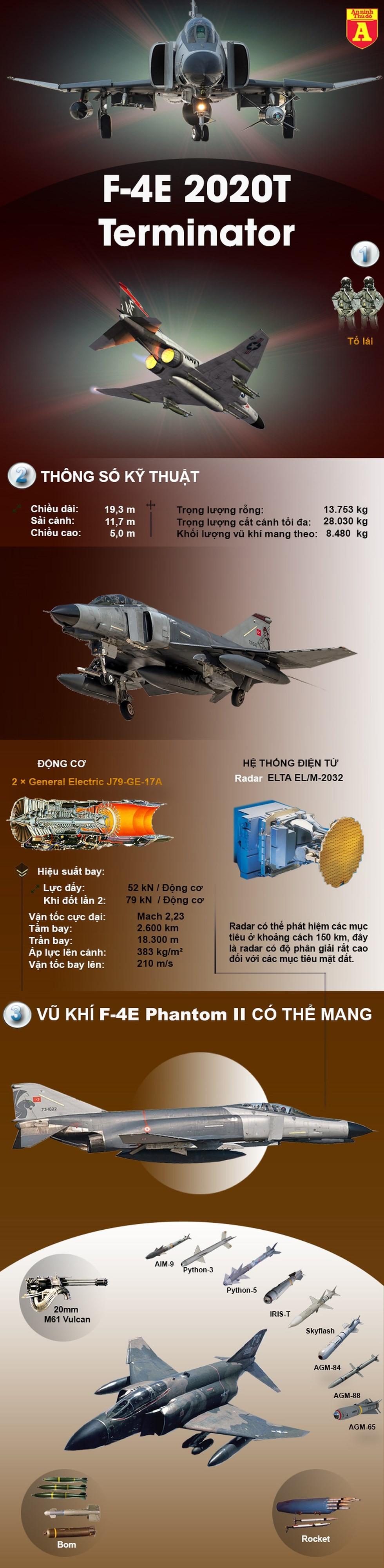 """[Info] Từ """"con ma"""" biến thành """"kẻ hủy diệt"""" Su-27, Israel đã làm gì với tiêm kích F-4 Mỹ? ảnh 2"""