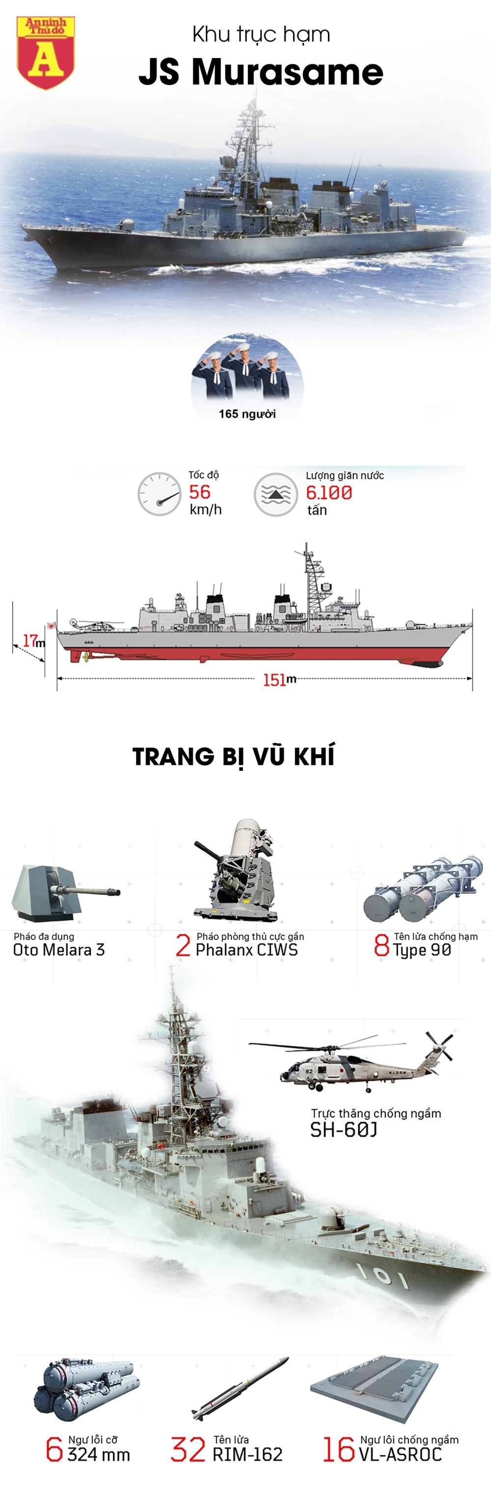 [Info] Khu trục hạm cực mạnh của Nhật Bản tới Việt Nam ảnh 2