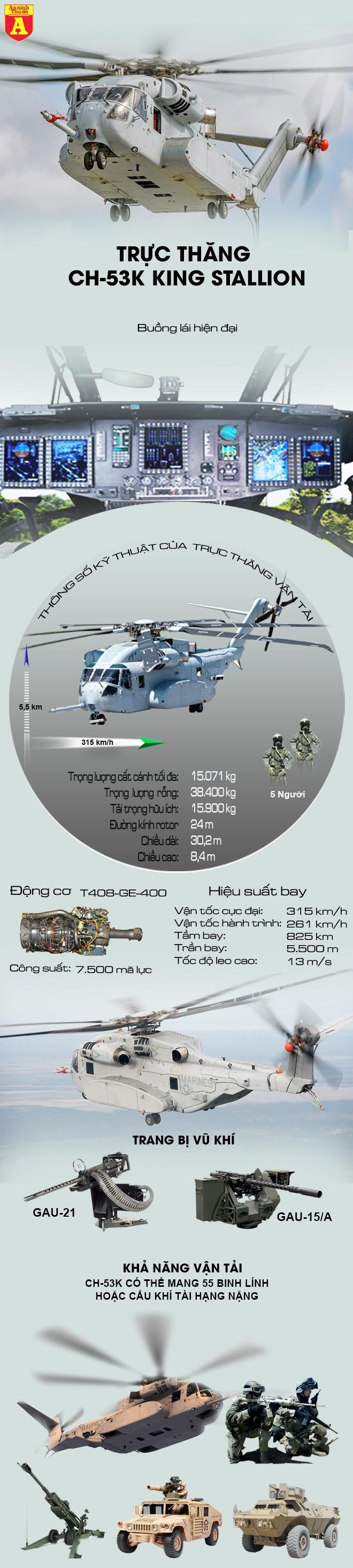 """[Info] Khám phá sức mạnh kinh hoàng của """"quái thú"""" CH-53K Mỹ ảnh 3"""