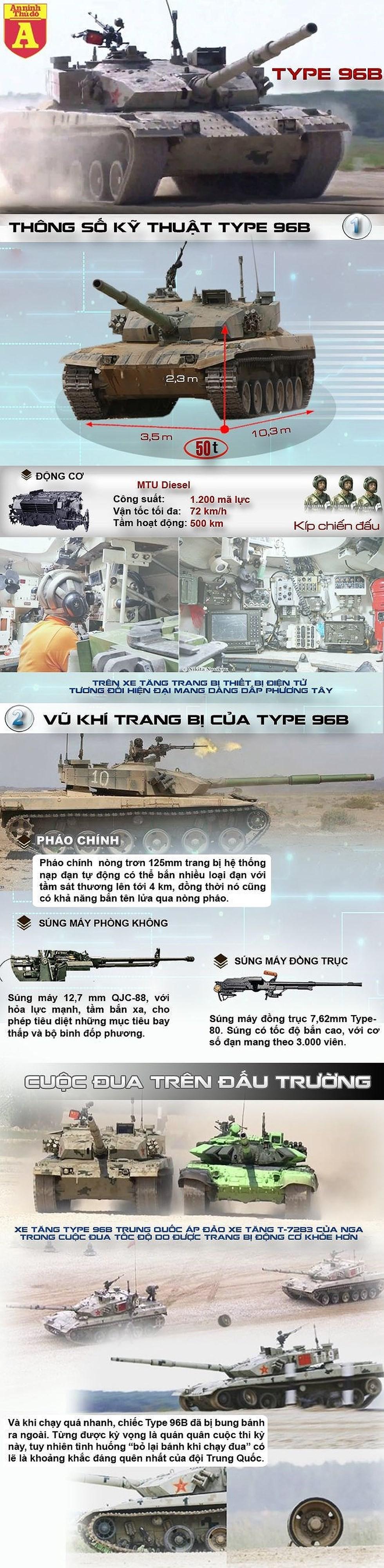 """[Info] Trung Quốc đã thua giải đấu tăng dù mang xe tăng """"quốc bảo"""" Type-96B đi thi đấu ảnh 2"""