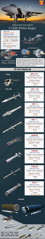 """[Info] Saudi Arabia mang """"kho tên lửa bay"""" F-15SA hủy diệt trả đũa phiến quân Houthi ảnh 4"""