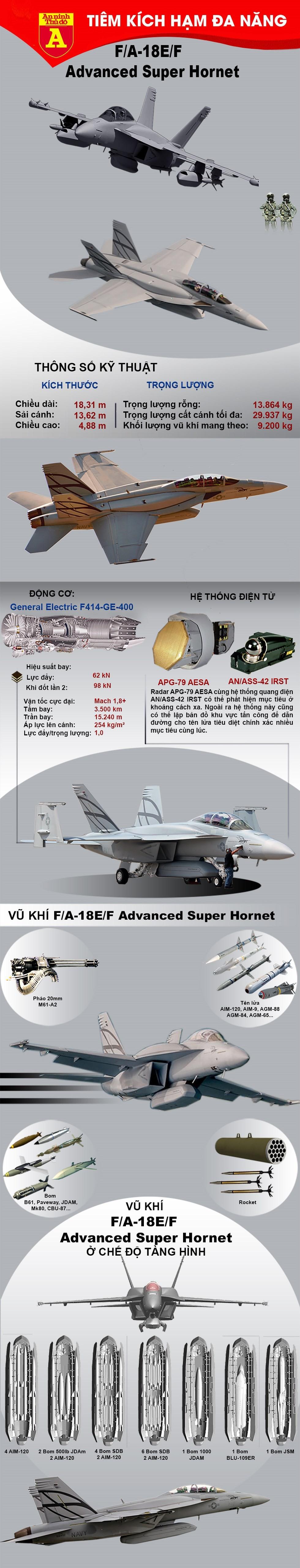 [Info] Thêm tính năng tàng hình cho F/A-18E/F, Mỹ tiếp tục bá chủ đòn đánh từ đại dương ảnh 2