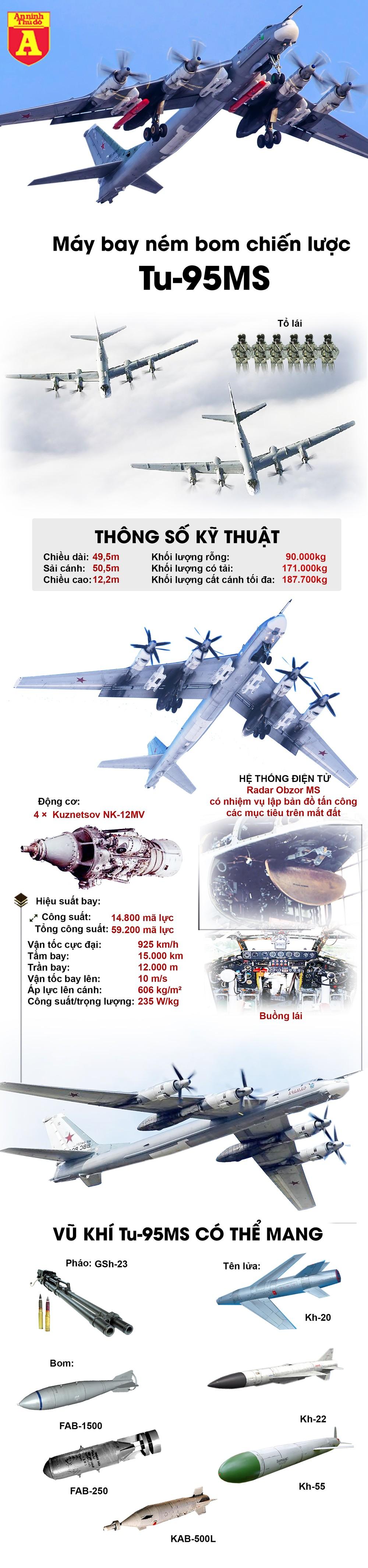 """[Info] """"Gấu bay"""" Tu-95MS lọt top máy bay cực nguy hiểm của Nga ảnh 2"""