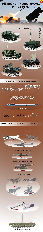 [Info] Sau khi Triều Tiên phóng tên lửa, Nhật Bản đáp trả bằng cuộc diễn tập Patriot PAC-3 ảnh 2