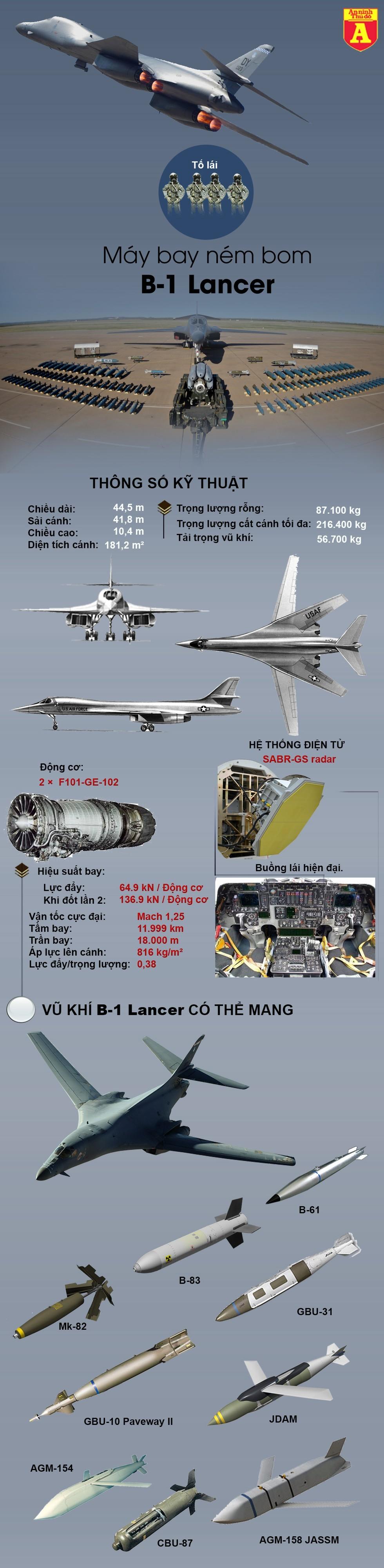 """[Info] Mỹ bất ngờ điều phi đội """"pháo đài bay"""" B-1B tới Trung Đông ảnh 2"""