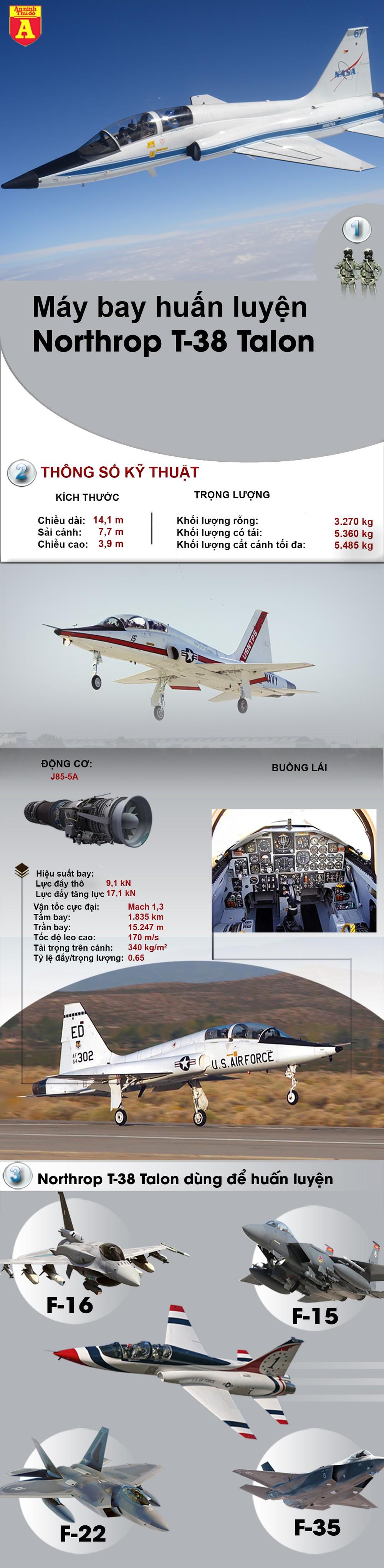 [Info] Máy bay huấn luyện con cưng liên tục lao đất, báo động đỏ cho Mỹ ảnh 2