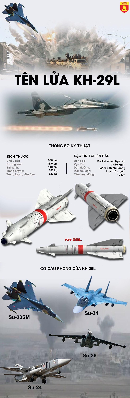 [Info] Nhấn nhầm nút phóng tên lửa, lính Nga phải đền gần nửa triệu USD ảnh 2