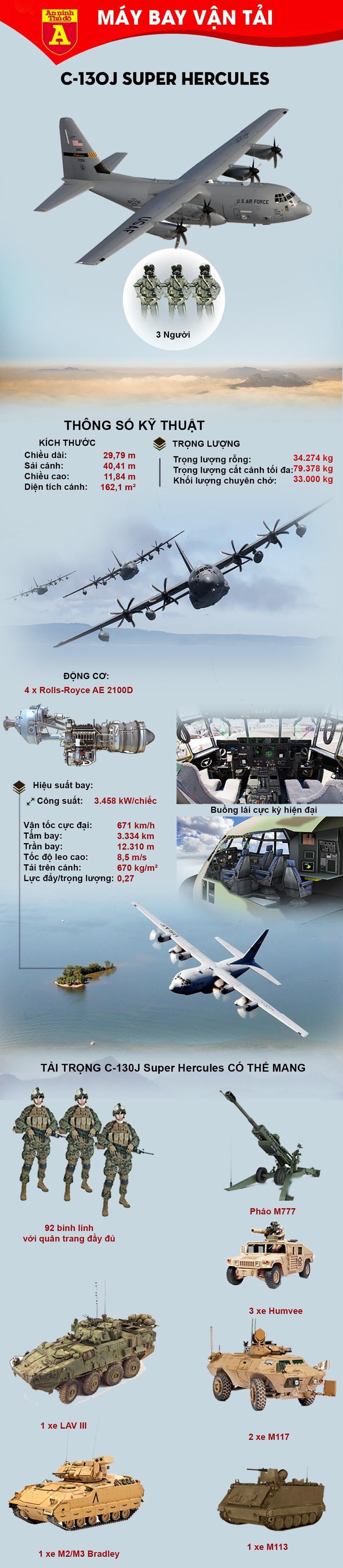 """[Info] """"Lực sĩ"""" C-130 do Mỹ sản xuất bị rơi khi bay tới Nam Cực ảnh 3"""