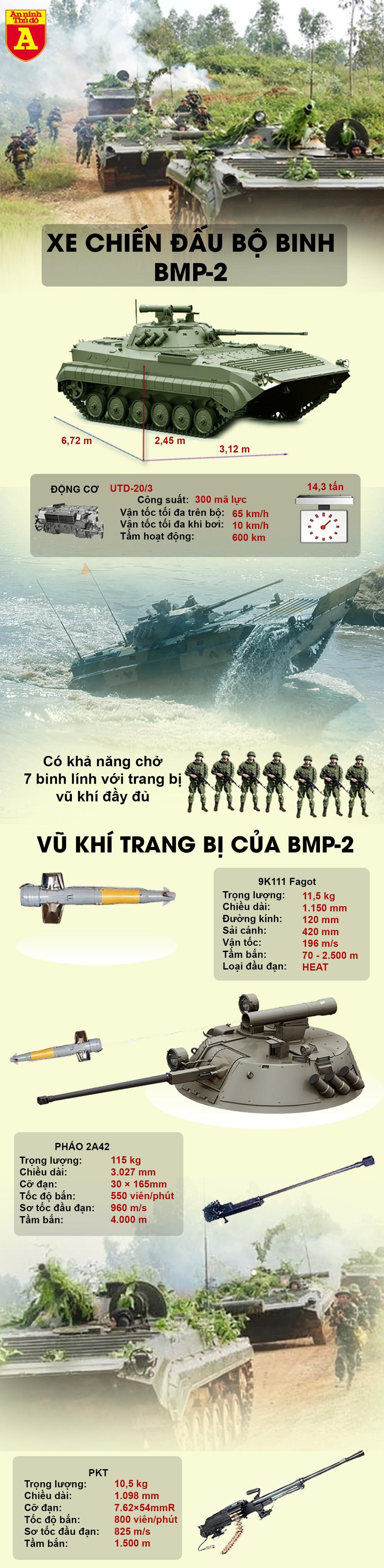 [Info] Khám phá xe chiến đấu bộ binh vừa chính thức lộ diện của Việt Nam ảnh 3