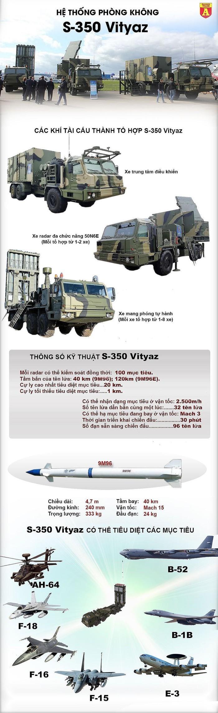 """[Info] Nga chính thức biên chế """"rồng lửa sát thủ"""" S-350 ảnh 4"""