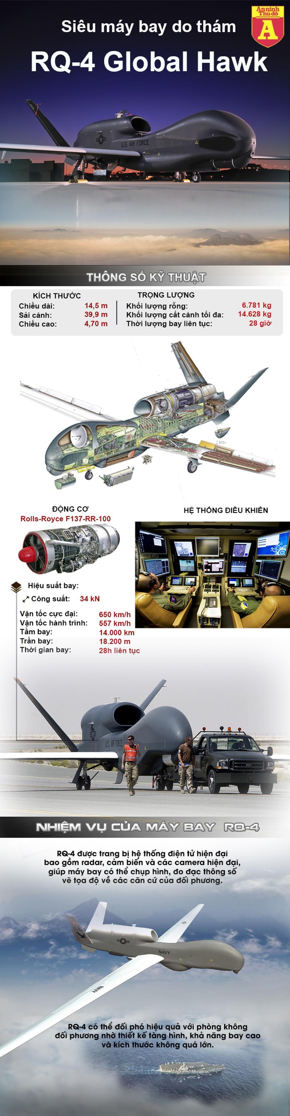 """[Info] Lo ngại """"quà giáng sinh"""" từ Triều Tiên, 4 máy bay do thám Mỹ quần đảo trên không ảnh 4"""