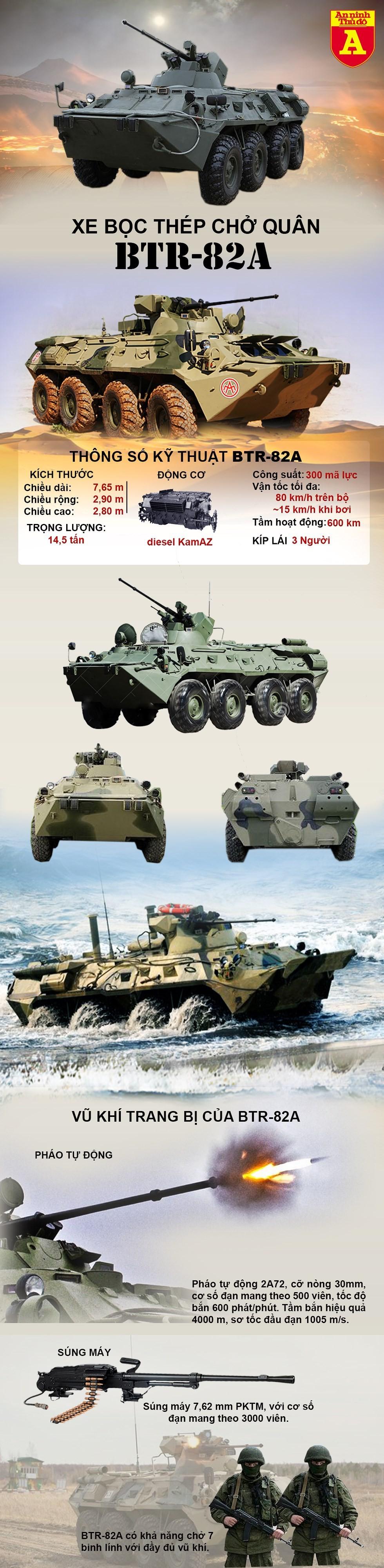"""[Info] """"Hổ thép"""" BTR-82A Nga thông chốt kiểm soát Mỹ tại Syria ảnh 3"""