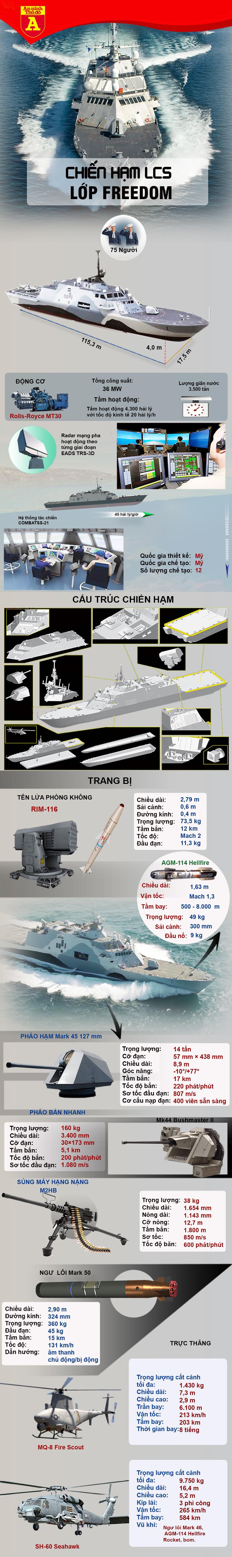 """[Info] Chiến hạm Mỹ vừa """"tháo chạy"""" trước Su-30MK2 Venezuela mạnh cỡ nào? ảnh 2"""