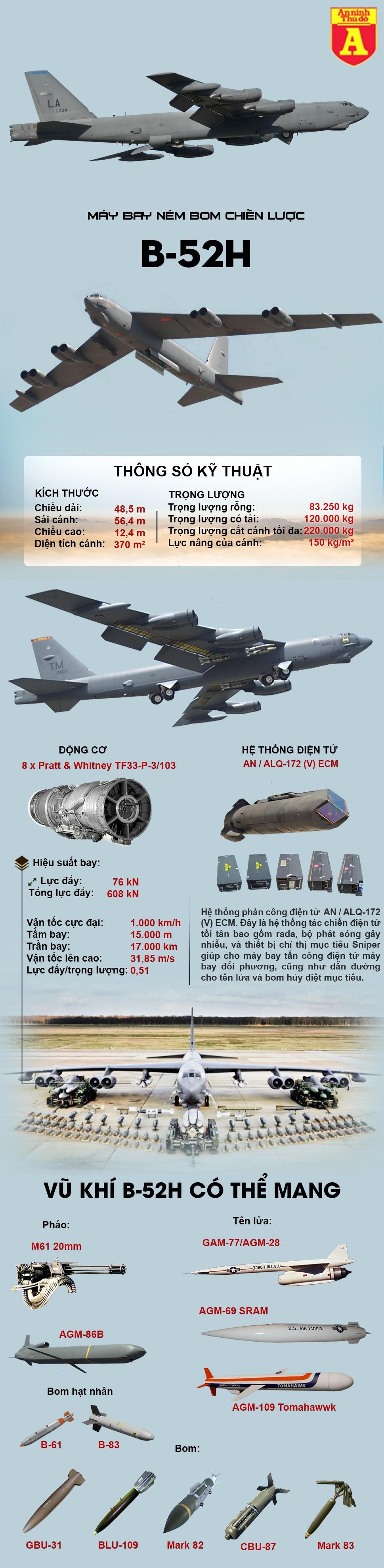 [Info] Loại bỏ bom hạt nhân, sức mạnh của B-52H vẫn không suy giảm ảnh 2