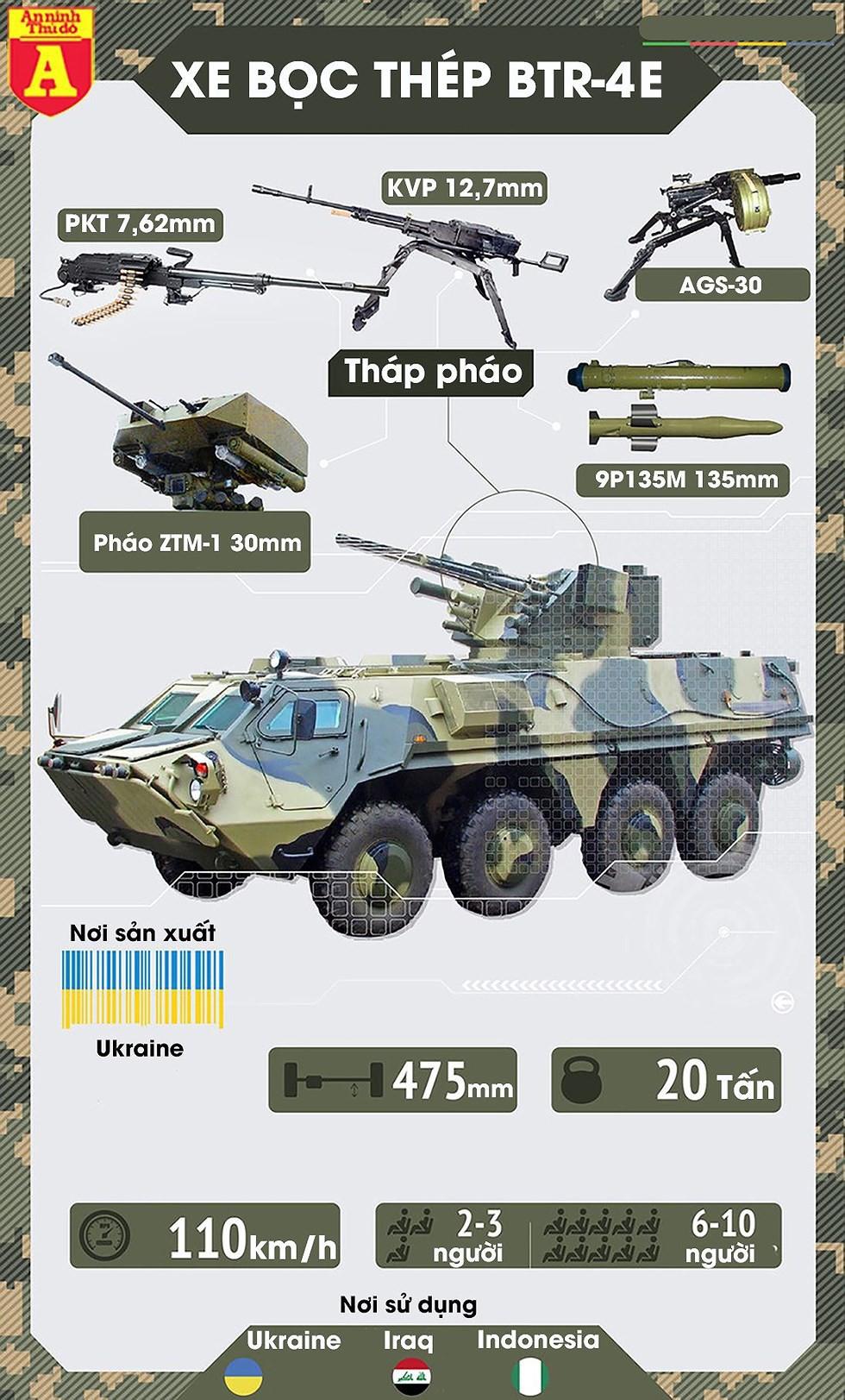 [Info] Vì sao Iraq thẳng thừng trả hàng chục 'cua thép' cho Ukraine? ảnh 2