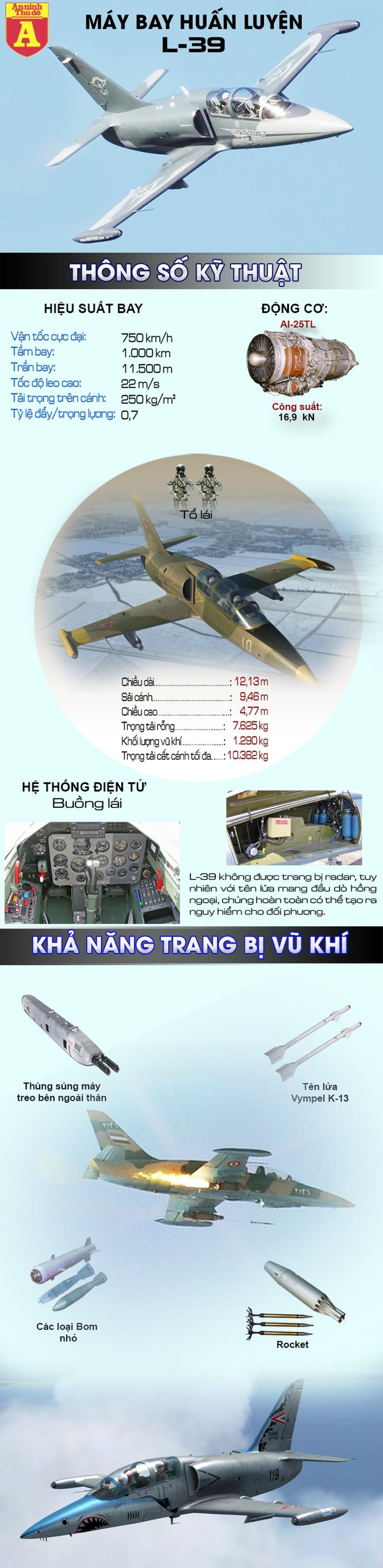 """[Info] L-39 - """"Giảng đường bay"""" của hàng chục nghìn phi công trên thế giới ảnh 3"""