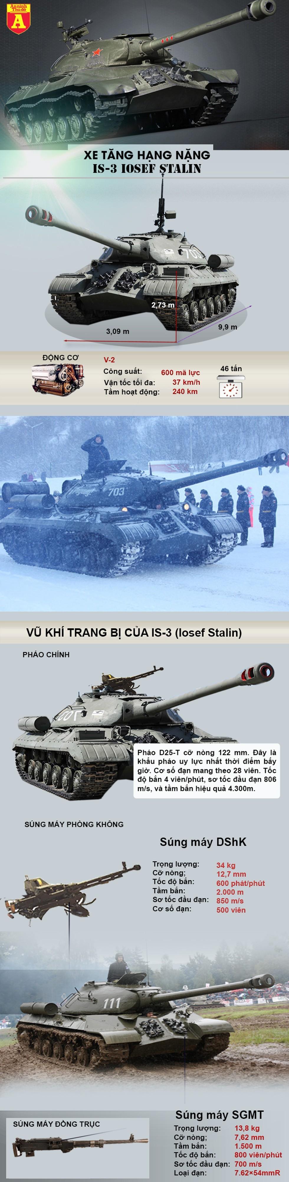 [Info] Siêu xe tăng IS-3 Josef Stalin từng khiến Mỹ phải ớn lạnh ảnh 2