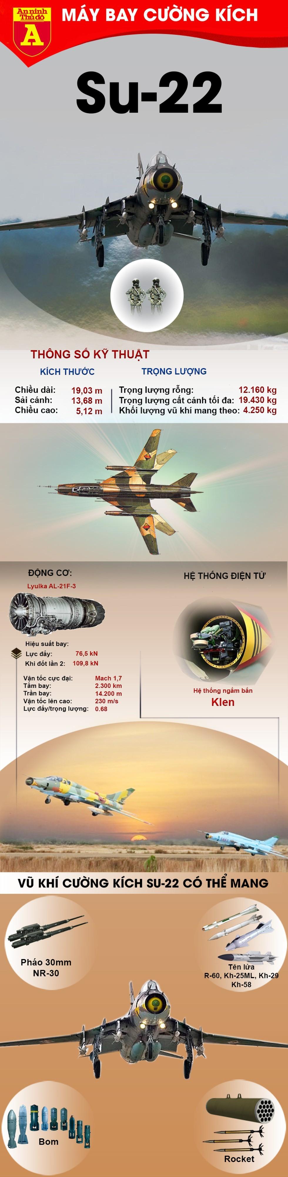 """[Info] """"Đôi cánh ma thuật"""" Su-22 gieo rắc kinh hoàng cho phiến quân thân Thổ Nhĩ Kỳ ảnh 2"""