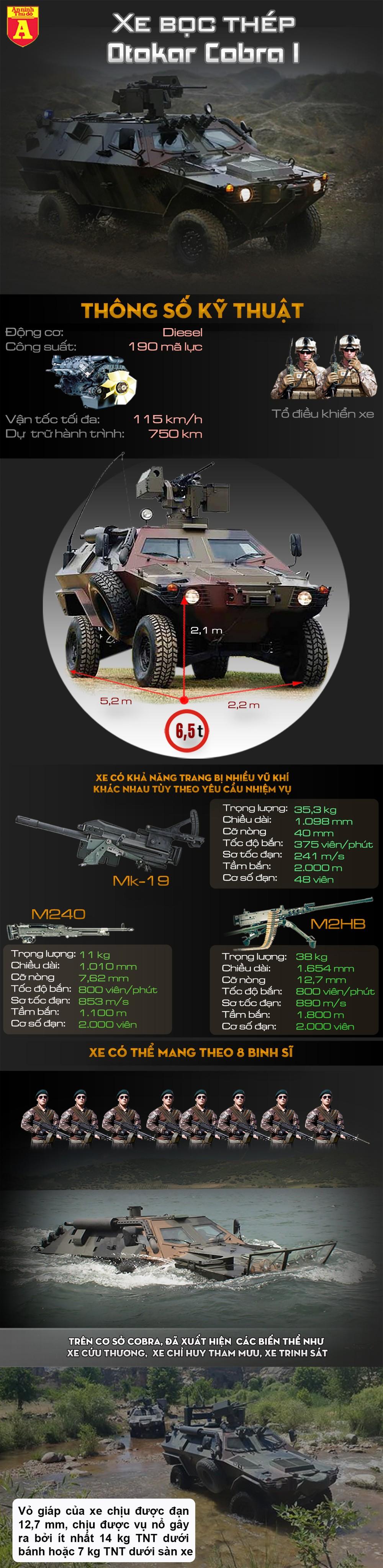"""[Info] """"Chiến binh không mỏi"""" Cobra-I của Thổ Nhĩ Kỳ bị Syria bắn xuyên đầu ảnh 2"""