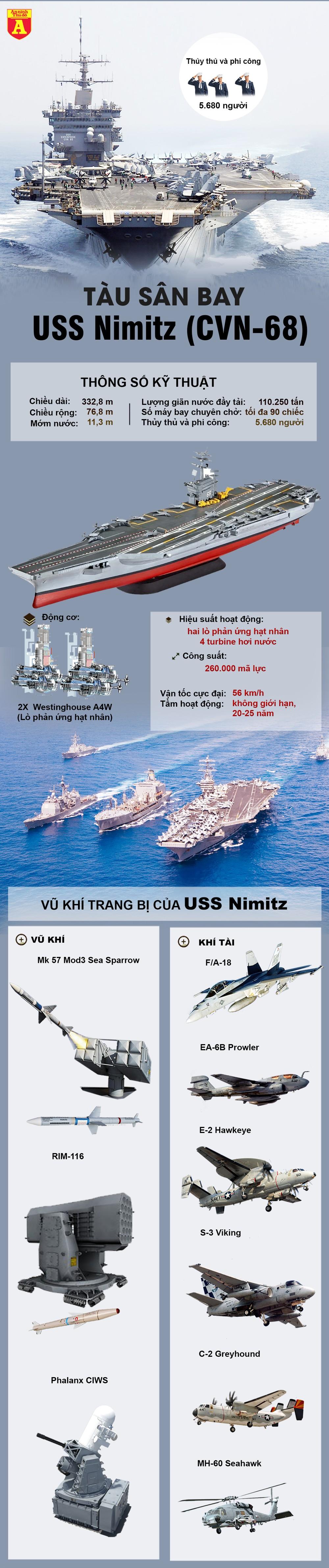 [Info] Đại dịch Covid-19 giáng đòn chí mạng vào sức mạnh hải quân Mỹ ảnh 2