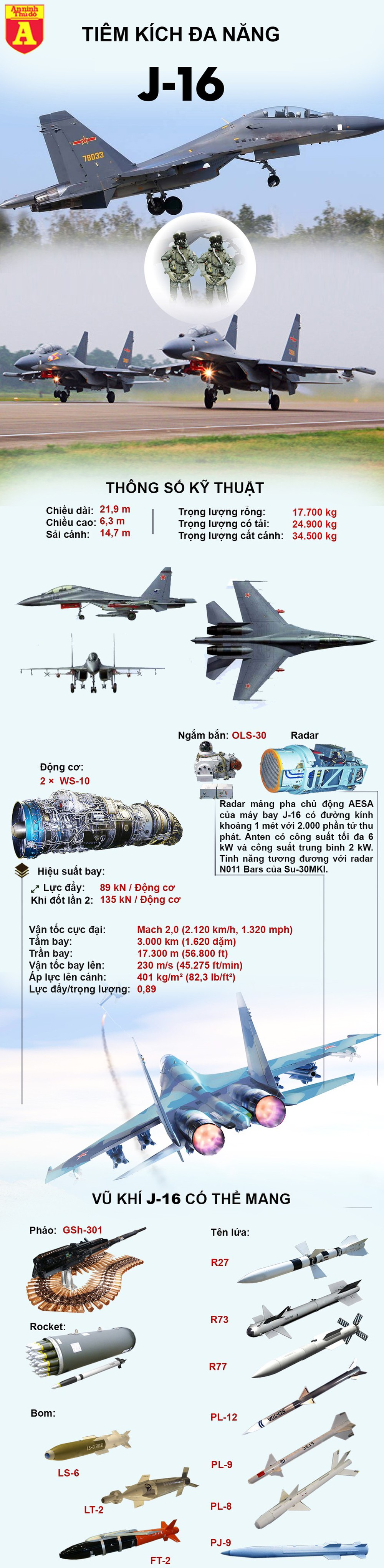 [Info] Chiến đấu cơ Trung Quốc sao chép từ Nga được triển khai đấu với Su-30MKI Ấn Độ ảnh 2