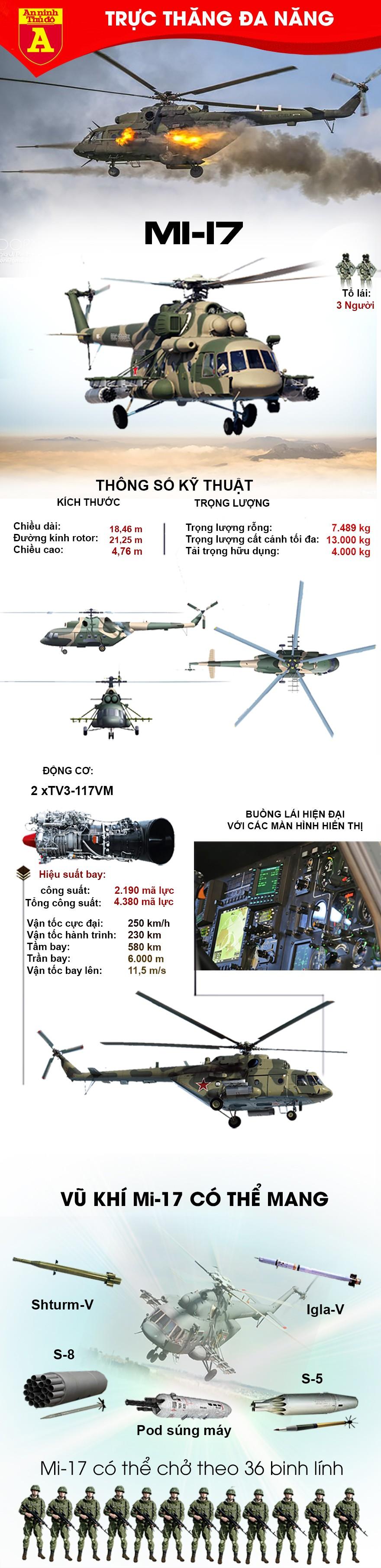 [Info] Dòng trực thăng bán chạy nhất của Nga bị rơi tại Indonesia ảnh 3