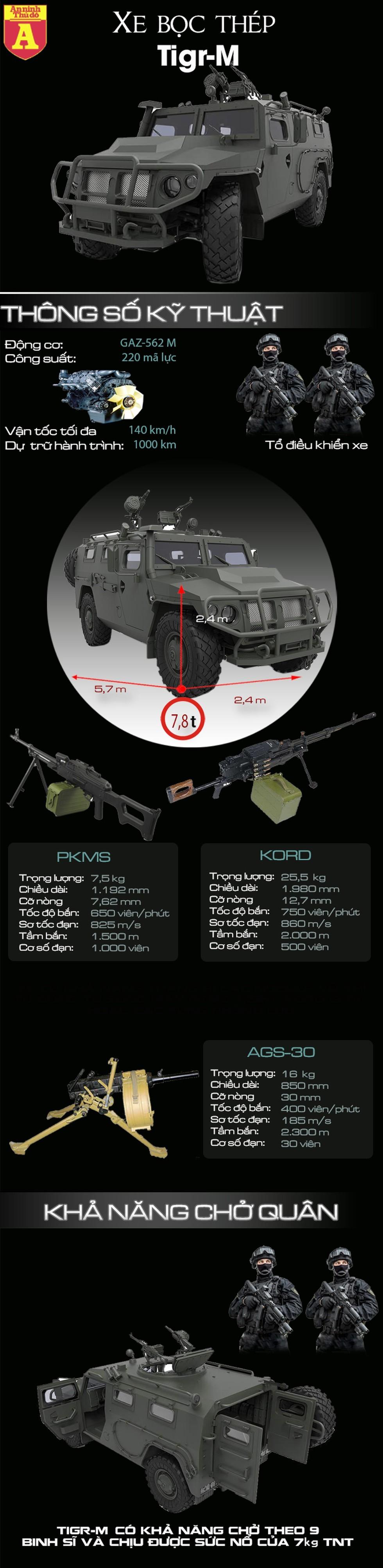 [Info] Xe bọc thép ưu việt của Nga vừa dính mìn tại chiến trường Syria ảnh 3